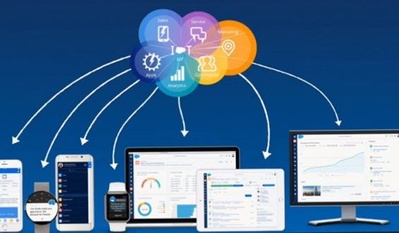 SFDC Integration Services
